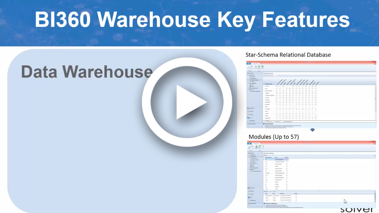 <p>BI360 Data Warehouse</p>