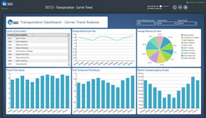 <p><strong>Special Industry Webcast:</strong>&nbsp;<br />Powerful&nbsp;Reporting and Dashboards for Distribution Companies</p>